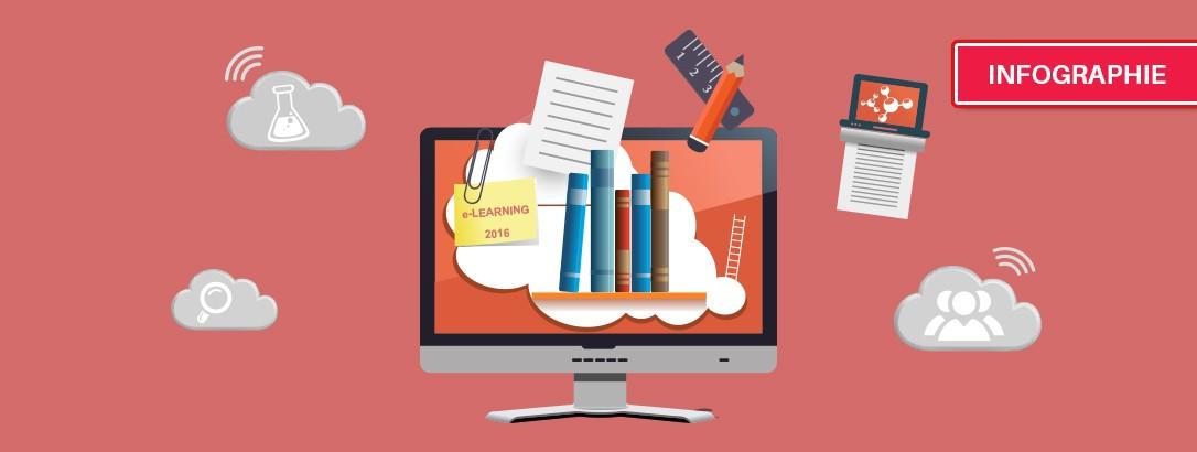 Les tendances e-Learning 2016